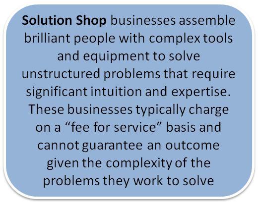Solution Shop