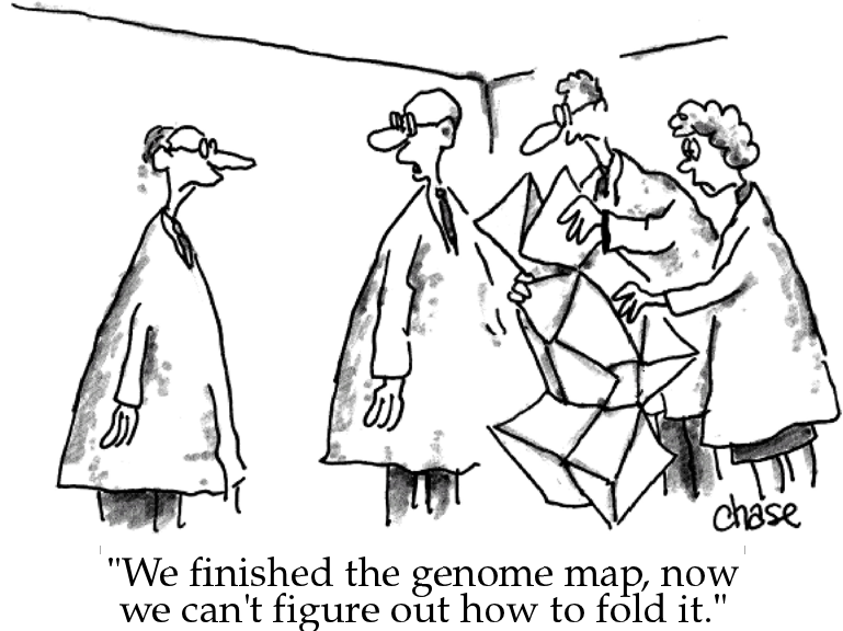 GenomeMap
