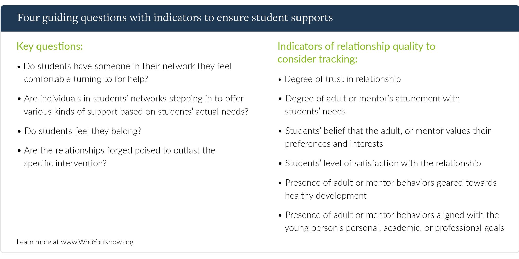 Are the kids OK? Four guiding questions—and metrics—to help ensure student well-being.