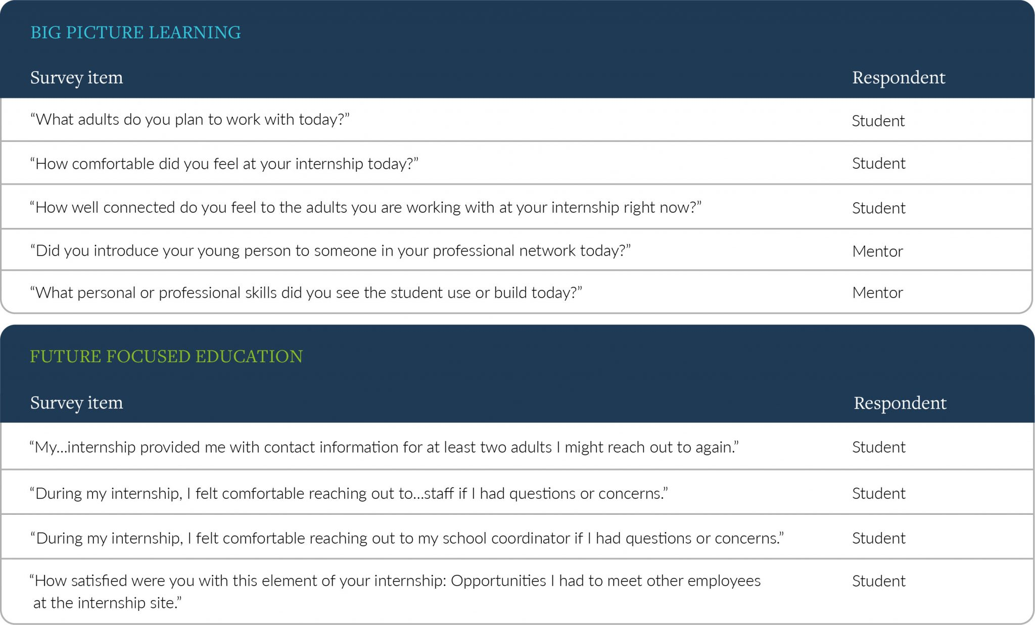 Two high school models reveal how virtual internships can still provide work-based learning's most critical asset